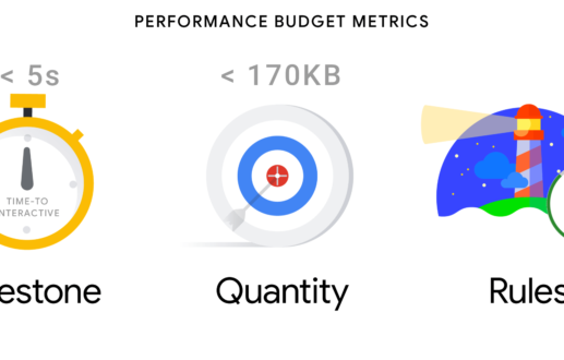 How to calculate A Performance Budget For Your Site.